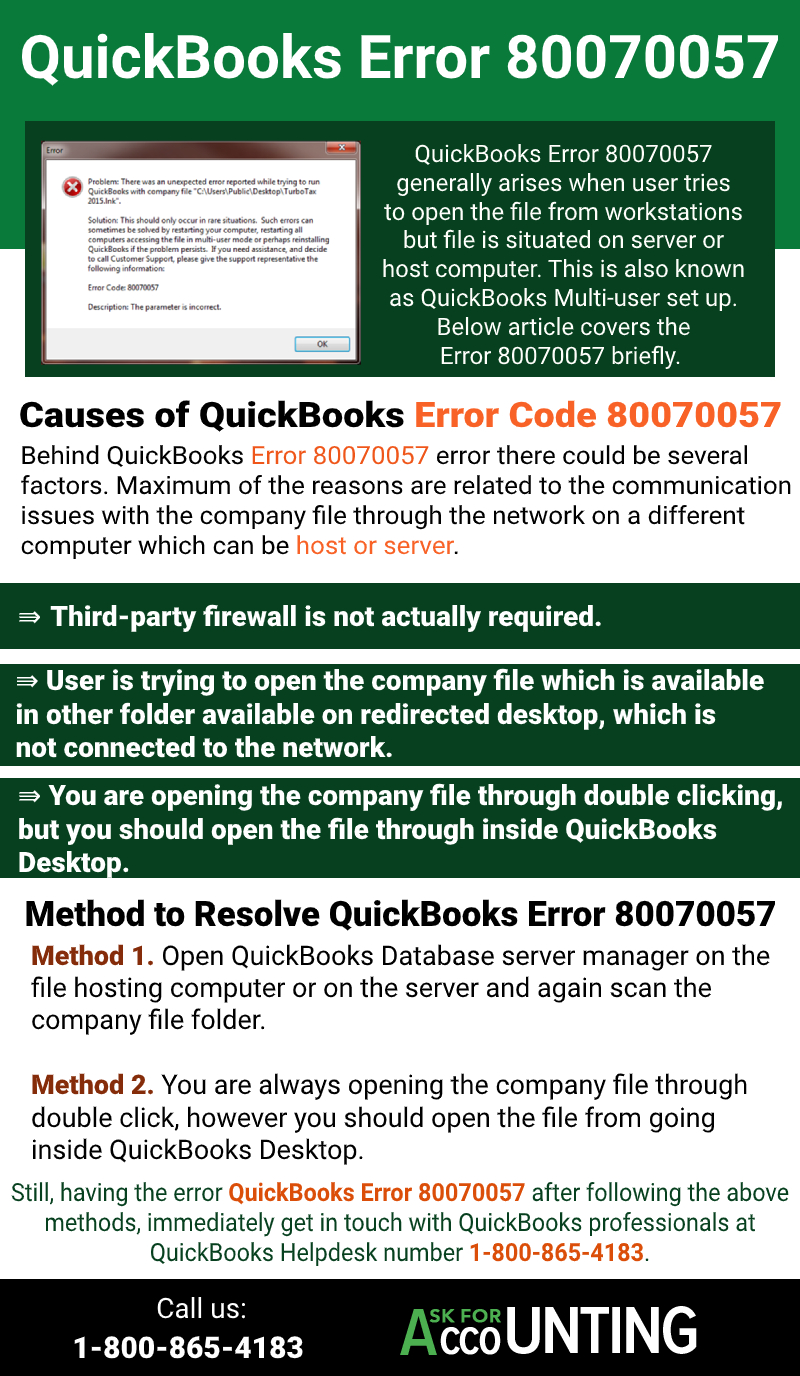 Causes and Methods to Fix QuickBooks Error Code 80070057 Infographic