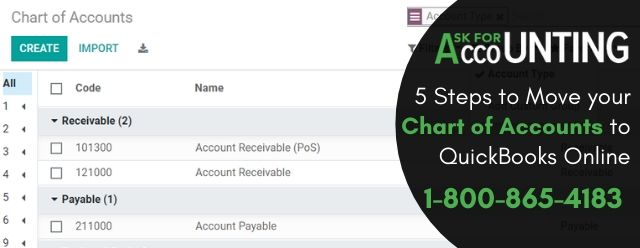 5 Steps to Move your Chart of Accounts to QuickBooks Online